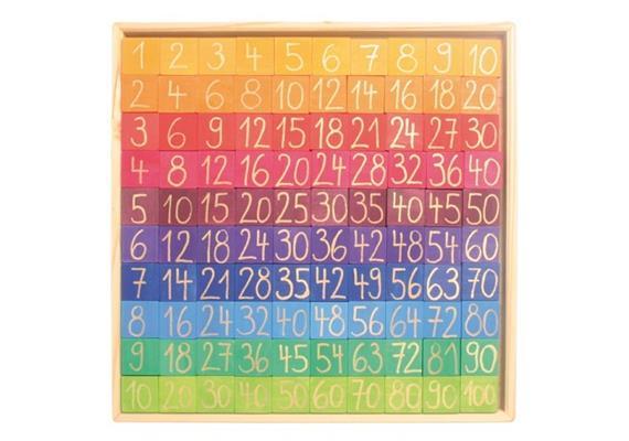 Grimms 42320 Rechnen mit Farbe