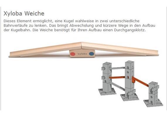 Weizenkorn Xyloba Weiche